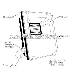 Hướng dẫn lắp đặt đèn pha LED có 3 dây chuẩn kỹ thuật