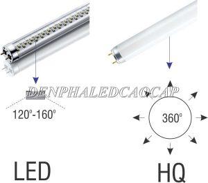 So sánh đèn huỳnh quang và đèn led theo 7 đặc điểm công suất, độ sáng, khả năng tiết kiệm…
