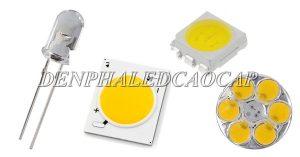 LED là gì? 5 thông tin tổng hợp về LED và ứng dụng của LED